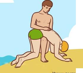 Человека переворачивают лицом вниз и удаляют воду из легких и желудка